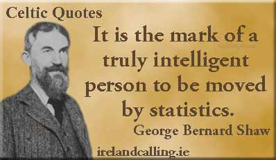 George Bernard Shaw quote. It is the mark of a truly intelligent person to be moved by statistics. Image copyright Ireland Calling